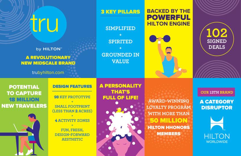 tru-infographic-full-hr